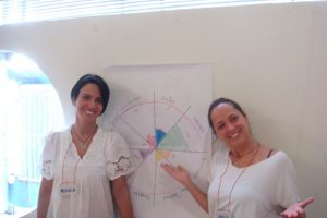 thrive_training_in_brazil_healthcheck