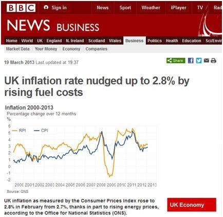 rising-fuel-prices