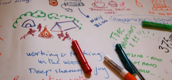 Tools for Conscious Collaboration