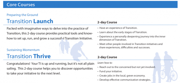 Training leaflet – back
