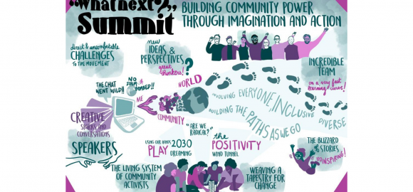 What Happened at the What Next Summit?